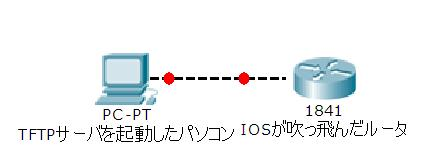 router4