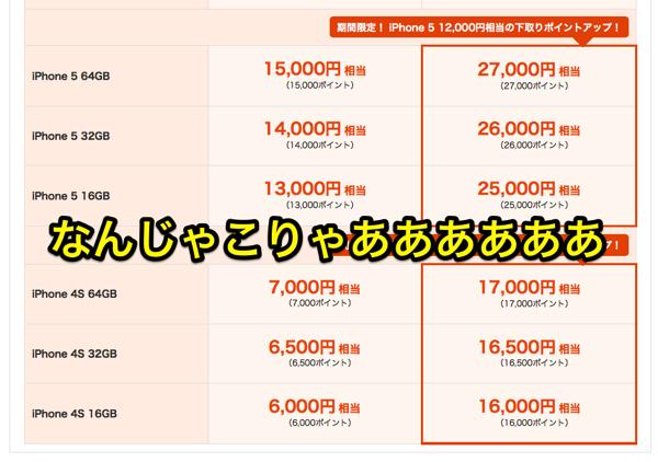 auのiPhoneの下取り価格アップ