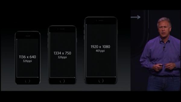 iPhone6発表