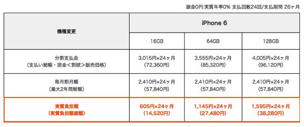 iPhone6の機種変更本体代金