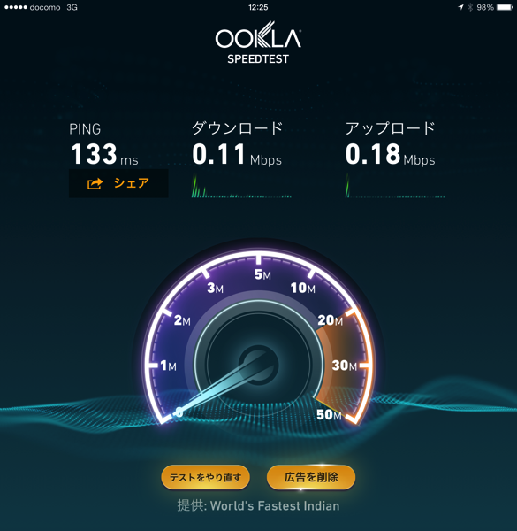 3G回線だとこれくらい
