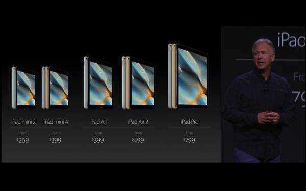 ipadの価格表