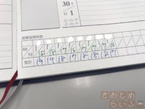 授業時数を確実にカウントする方法
