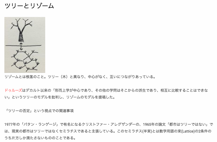 https://scrapbox.io/nishio/%E3%83%84%E3%83%AA%E3%83%BC%E3%81%A8%E3%83%AA%E3%82%BE%E3%83%BC%E3%83%A0